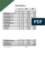Rincian Anggaran Biaya Awal SV6-22