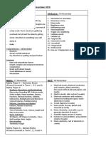 Grade 6 Exam Guidelines 2016