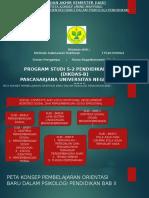 Melinda Sukmawati R (7526150692)