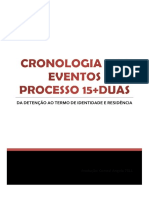 Cronologia Dos Eventos - Final