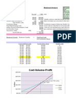 Cost-Volume-profit Example(REVISED as of March16,2011)