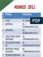 PERMENKES  2011