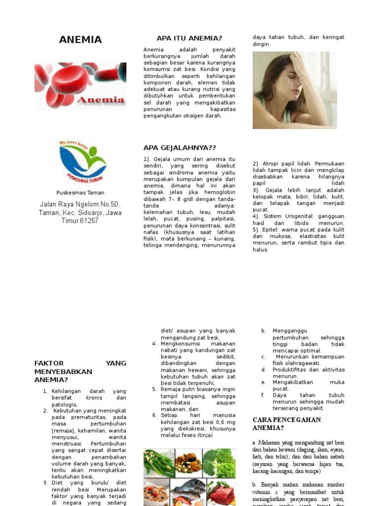 Anemia 1