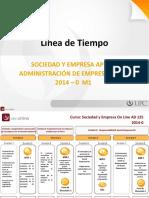 Linea Tiempo-Soc&Emp 2014-0 Módulo
