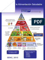 PIRAMIDE SENC-2015 Def Etiquetas Base