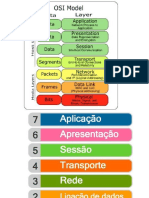3 - Redes (IPv4)
