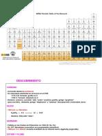 Grupo 14 química