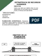 1.1 Planeacion Estrategica de Recursos Humanos