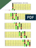 Minor & Major Superimposed Pentatonics