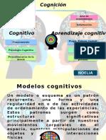 modelo cognitivo de mike anderson.pptx