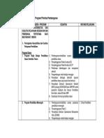 Matrik Indikasi Rencana Program Prioritas Tahun 2009.pdf