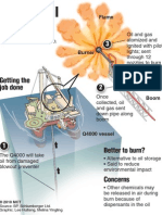 How the Oil Burning Process Works