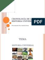 cronologadelahistoriauniversal-120924000432-phpapp02