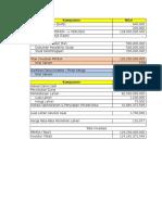 Skema Investasi 3 Anyarr (Harga Jual Lahan 50%,Operasi 100%)