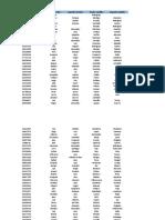 Listado de privados de libertad  de la PGV rescatados por Min-Penitenciario