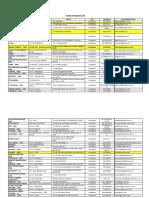 Societes-Et-Entreprises-NTIC-Maroc.pdf