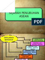 Penglibatan Filipina Dan Thailand Dalam Asean
