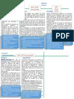 Modelos Organizacionales Pedro