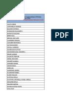 L'elenco degli ammessi alla prova orale per l'ingresso alla Scuola di giornalismo di Urbino (biennio 2016-2018)