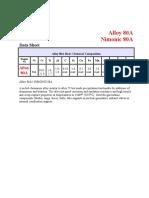 Alloy 80A