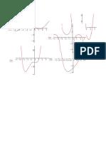Metodos numericos metodo secante