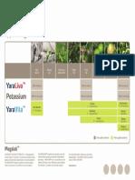 AppleFertilizerProgram Yara Tcm399 72862