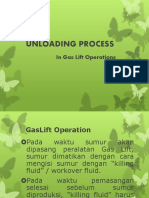 Unloading Process & Glv Performance