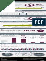 RAJAR DataRelease Infographic Q32016