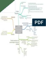 EL_MODELO_CONSTRUCTIVISTA_CON_LAS_NUEVAS_TECNOLOGIAS_APLICADO_EN_EL_PROCESO_DE_APRENDIZAJE.pdf