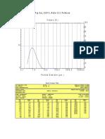 Trupal Datos Tamaño Particula Mastersizer