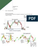 2 estratégias intradiaria- Forex