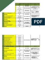 Directorio de OPES a Nivel Nacional (Actualizado 26-01-16)