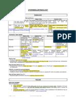 INTERNS NOTES - Otorhinolaryngology