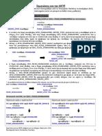 Σημειώσεις ΑΕΠΠ Δεκ2015