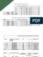 Caracteristicas Goodman Catalogo