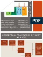 85293_swot Analysis-menstra - Copy