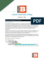 October 27, 2016 Breitbart/Gravis Poll