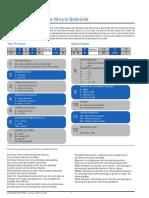 especificações válvulas solenoides