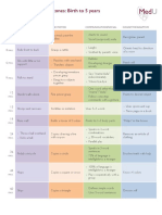 Developmental Milestones for PDF