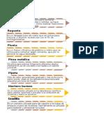 Metodologia , Datos y Observaciones