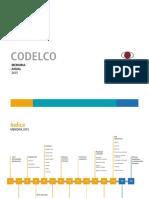 Memoria Anual Codelco 2015