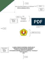 Format_Cover_Acara_3_Penggambaran_Peta.pdf;filename= UTF-8''Format Cover Acara 3 Penggambaran Peta-1