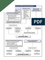 20120201 Esquema IRPF.pdf