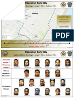 Operation Safe City Documents