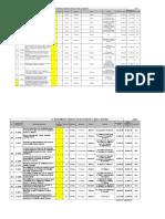 Evaluare CF CRD Concurs III