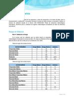 Validación de Datos-dic12 Tcm7-245756