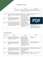 Fundamentos del Curriculum.pdf