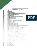 Monografia Completa de Una Empresa Financiera