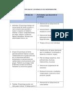 CARACTERÍSTICAS DE LOS NIVELES DE INTERVENCIÓN.docx