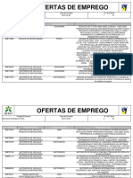 Serviços de Emprego Do Grande Porto- Ofertas Ativas a 28 10 16